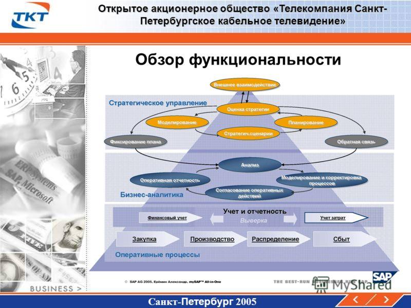 Slide 14 Санкт- Петербург 2005 Открытое акционерное общество «Телекомпания Санкт- Петербургское кабельное телевидение» Обзор функциональности