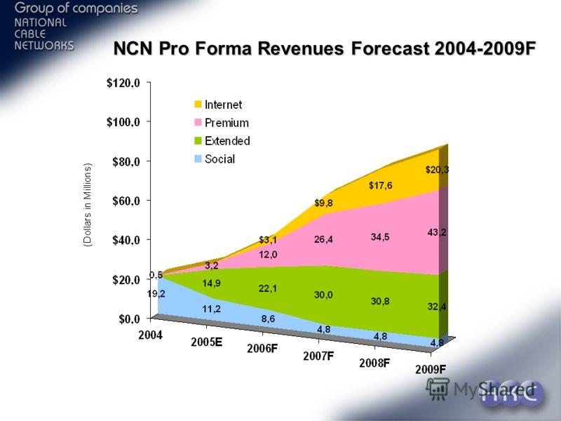 Slide 9 NCN Pro Forma Revenues Forecast 2004-2009F