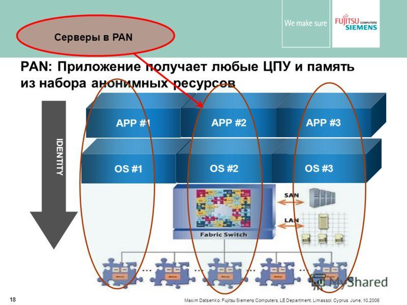 Maxim Datsenko. Fujitsu Siemens Computers. LE Department. Limassol, Cyprus June, 10.2006 18 PAN: Приложение получает любые ЦПУ и память из набора анонимных ресурсов APP #1 IDENTITY APP #2APP #3 PAN Architecture OS #1 OS #2OS #3 Серверы в PAN