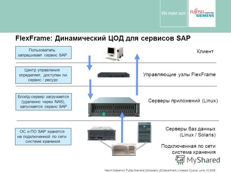 Maxim Datsenko. Fujitsu Siemens Computers. LE Department. Limassol, Cyprus June, 10.2006 Пользователь запрашивает сервис SAP Клиент Управляющие узлы FlexFrame Серверы приложений (Linux) Серверы баз данных (Linux / Solaris) Подключенная по сети систем