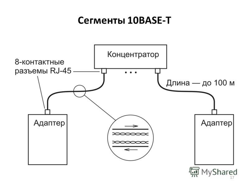 17 Сегменты 10BASE-T