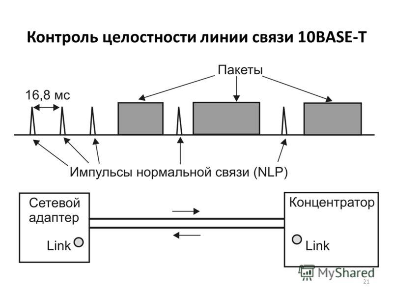 21 Контроль целостности линии связи 10BASE-T
