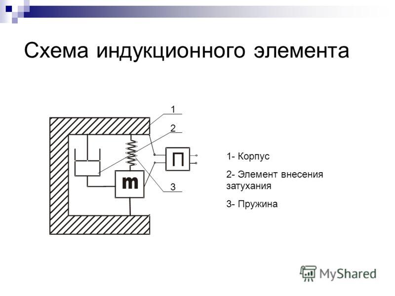Схема индукционного элемента 1 2 3 1- Корпус 2- Элемент внесения затухания 3- Пружина