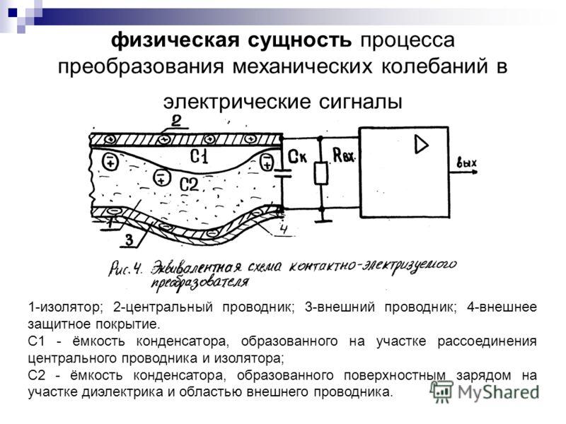 физическая сущность процесса преобразования механических колебаний в электрические сигналы 1-изолятор; 2-центральный проводник; 3-внешний проводник; 4-внешнее защитное покрытие. С1 - ёмкость конденсатора, образованного на участке рассоединения центра