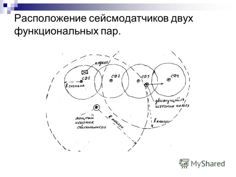 Расположение сейсмодатчиков двух функциональных пар.