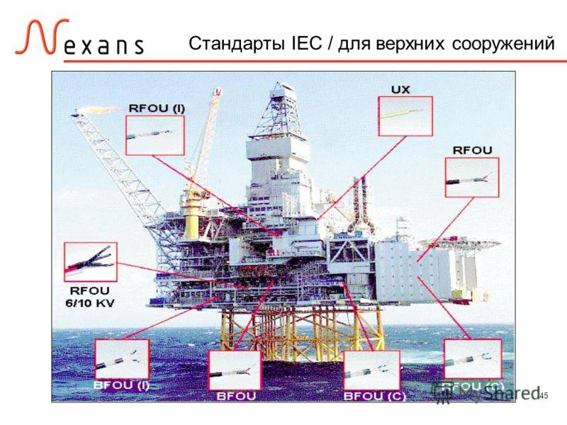 45 Стандарты IEC / для верхних сооружений