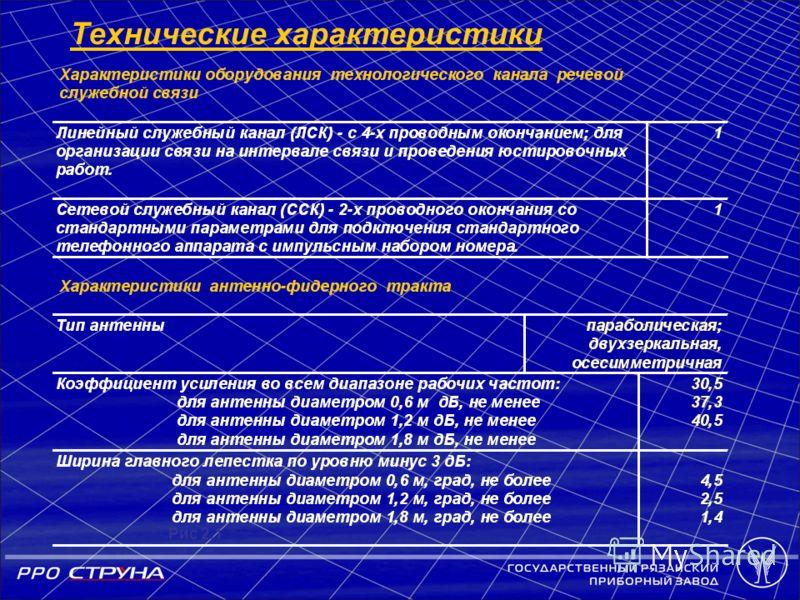 Технические характеристики Рис 2.1