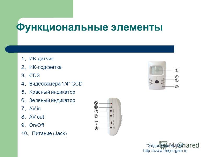 Эйдос Бизнес Лаб http://www.major-gsm.ru Функциональные элементы 1 ИK-датчик 2 ИK-подсветка 3 CDS 4 Видеокамера 1/4 CCD 5 Kрасный индикатор 6 Зеленый индикатор 7 AV in 8 AV out 9 On/Off 10 Питание (Jack)