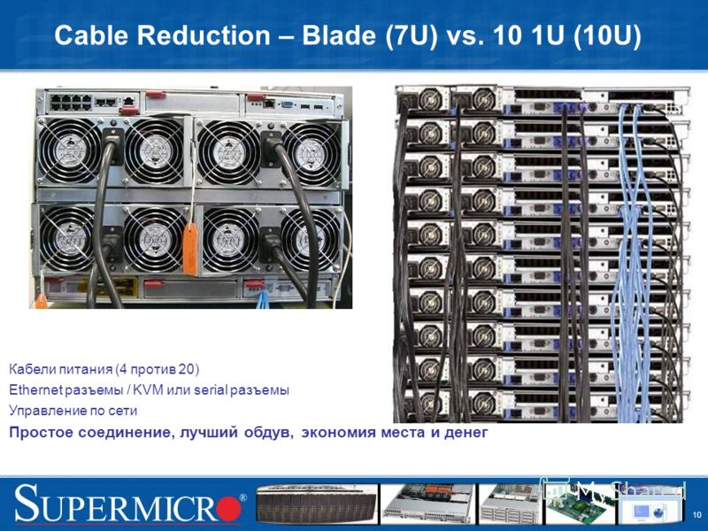 10 Кабели питания (4 против 20) Ethernet разъемы / KVM или serial разъемы Управление по сети Простое соединение, лучший обдув, экономия места и денег Cable Reduction – Blade (7U) vs. 10 1U (10U)