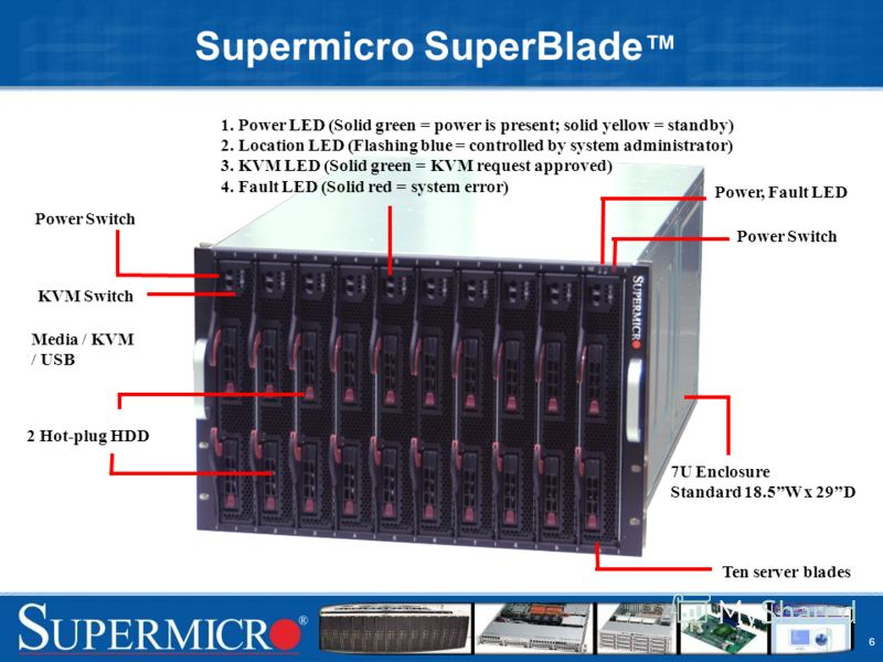 6 Supermicro SuperBlade 2 Hot-plug HDD Media / KVM / USB Power Switch Power, Fault LED 7U Enclosure Standard 18.5W x 29D Power Switch KVM Switch 1. Power LED (Solid green = power is present; solid yellow = standby) 2. Location LED (Flashing blue = co