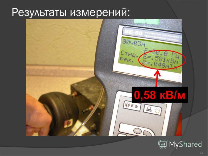 Результаты измерений: 13 0,58 кВ/м