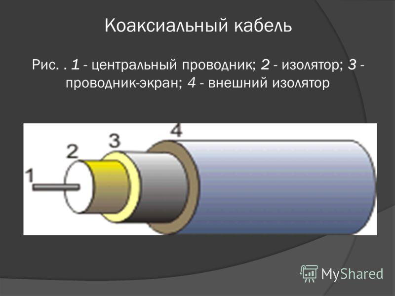 Коаксиальный кабель Рис.. 1 - центральный проводник; 2 - изолятор; 3 - проводник-экран; 4 - внешний изолятор