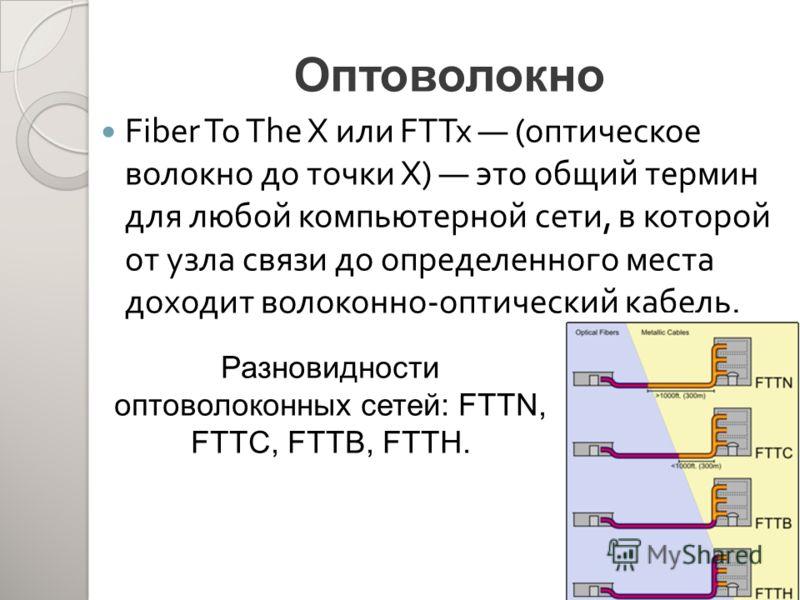 Оптоволокно Fiber To The X или FTTx (оптическое волокно до точки X) это общий термин для любой компьютерной сети, в которой от узла связи до определенного места доходит волоконно - оптический кабель. Разновидности оптоволоконных сетей: FTTN, FTTC, FT