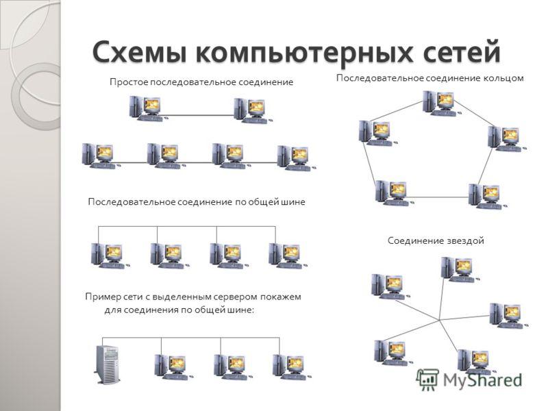 Схемы компьютерных сетей
