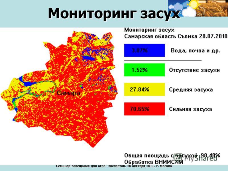 Семинар-совещание для агро - экспертов, 20 октября 2011, г. Москва Мониторинг засух