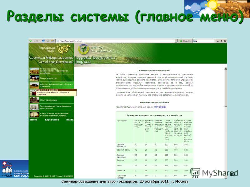 Семинар-совещание для агро - экспертов, 20 октября 2011, г. Москва Разделы системы (главное меню) 35