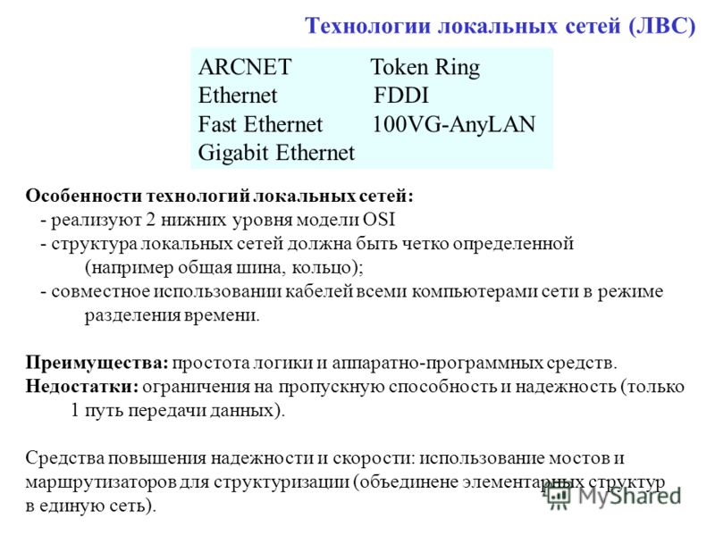 ARCNET Token Ring Ethernet FDDI Fast Ethernet 100VG-AnyLAN Gigabit Ethernet Особенности технологий локальных сетей: - реализуют 2 нижних уровня модели OSI - структура локальных сетей должна быть четко определенной (например общая шина, кольцо); - сов