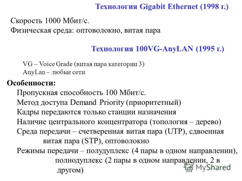 Технология 100VG-AnyLAN (1995 г.) Особенности: Пропускная способность 100 Мбит/c. Метод доступа Demand Priority (приоритетный) Кадры передаются только станции назначения Наличие центрального концентратора (топология – дерево) Среда передачи – счетвер