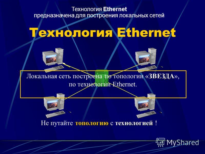 Технология Ethernet Технология Ethernet предназначена для построения локальных сетей ЗВЕЗДА Локальная сеть построена по топологии «ЗВЕЗДА», по технологии Ethernet. топологиютехнологией Не путайте топологию с технологией !