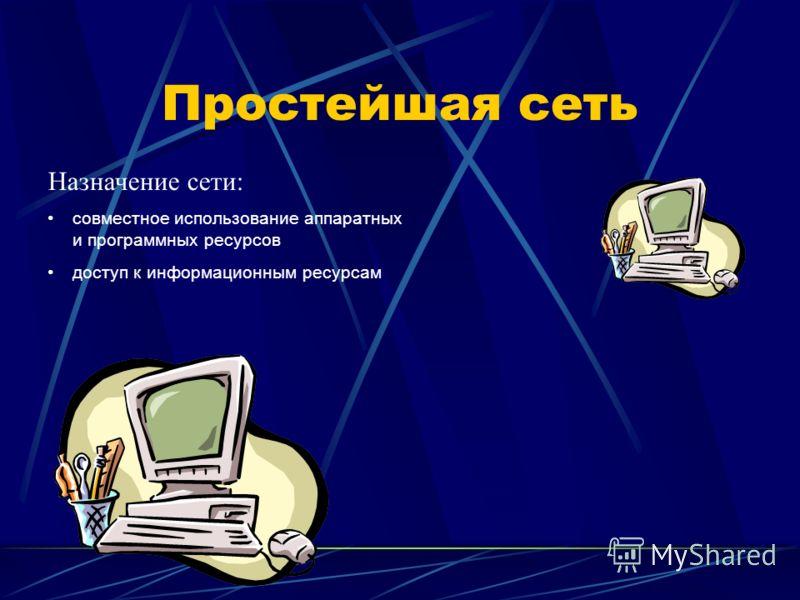 Простейшая сеть Назначение сети: совместное использование аппаратных и программных ресурсов доступ к информационным ресурсам
