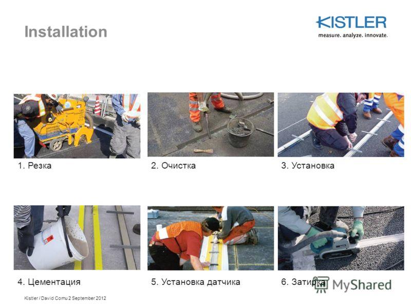 Kistler / David Cornu 2 September 2012 Installation 1. Резка 2. Очистка3. Установка 4. Цементация 5. Установка датчика 6. Затирка