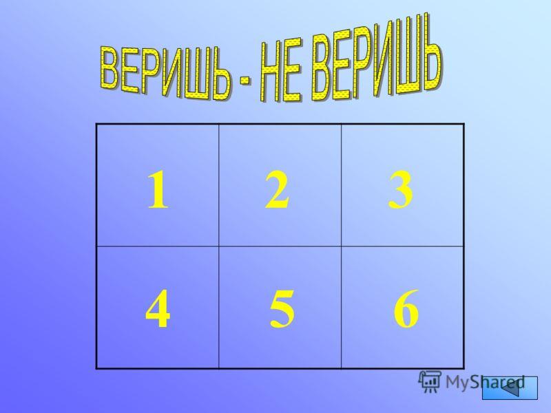 Кликнуть это: а) вызвать вспомогательную процедуру программы; б) щелкнуть кнопкой манипулятора мышь; в) нажать клавишу.