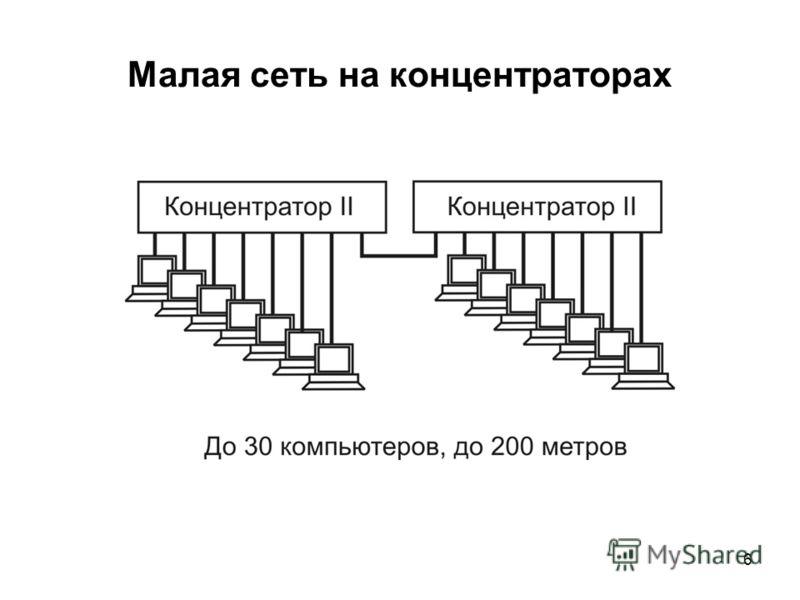 6 Малая сеть на концентраторах