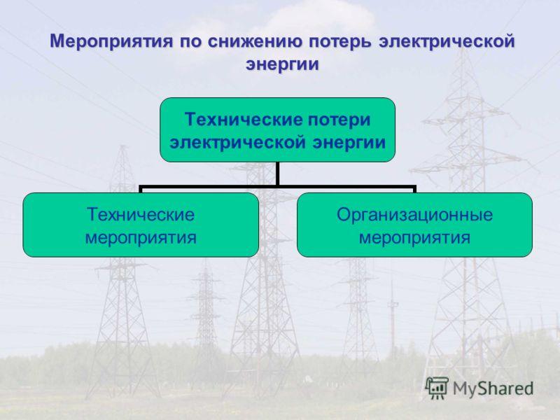 Мероприятия по снижению потерь электрической энергии Технические потери электрической энергии Технические мероприятия Организационные мероприятия