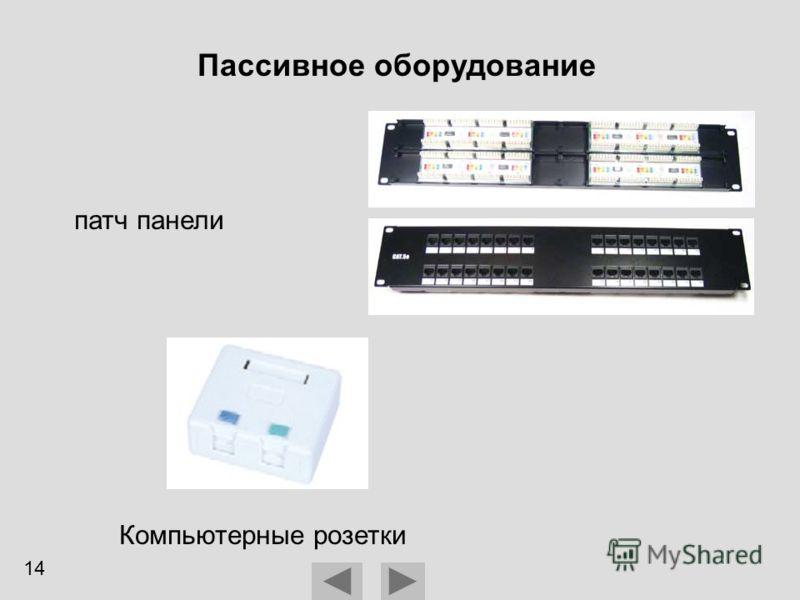 Пассивное оборудование патч панели Компьютерные розетки 14