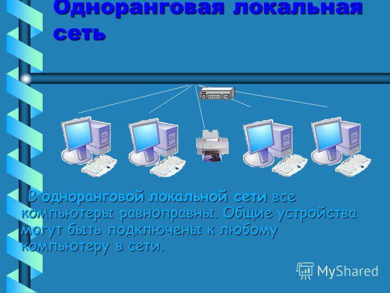 Одноранговая локальная сеть В одноранговой локальной сети все компьютеры равноправны. Общие устройства могут быть подключены к любому компьютеру в сети. В одноранговой локальной сети все компьютеры равноправны. Общие устройства могут быть подключены