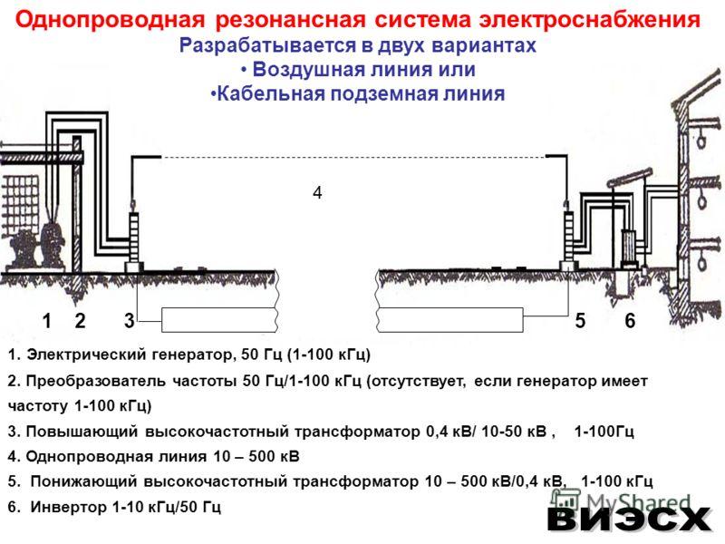 1 2 3 4 5 6 1. Электрический генератор, 50 Гц (1-100 кГц) 2. Преобразователь частоты 50 Гц/1-100 кГц (отсутствует, если генератор имеет частоту 1-100 кГц) 3. Повышающий высокочастотный трансформатор 0,4 кВ/ 10-50 кВ, 1-100Гц 4. Однопроводная линия 10