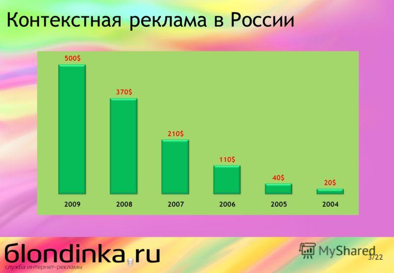 3/22 Контекстная реклама в России