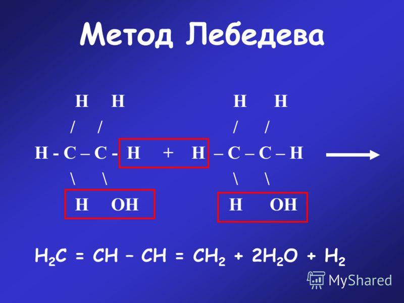 Метод Лебедева Н Н Н Н / / / / Н - С – С - Н + Н – С – С – Н \ \ \ \ Н ОН Н ОН Н 2 С = СН – СН = СН 2 + 2Н 2 О + Н 2
