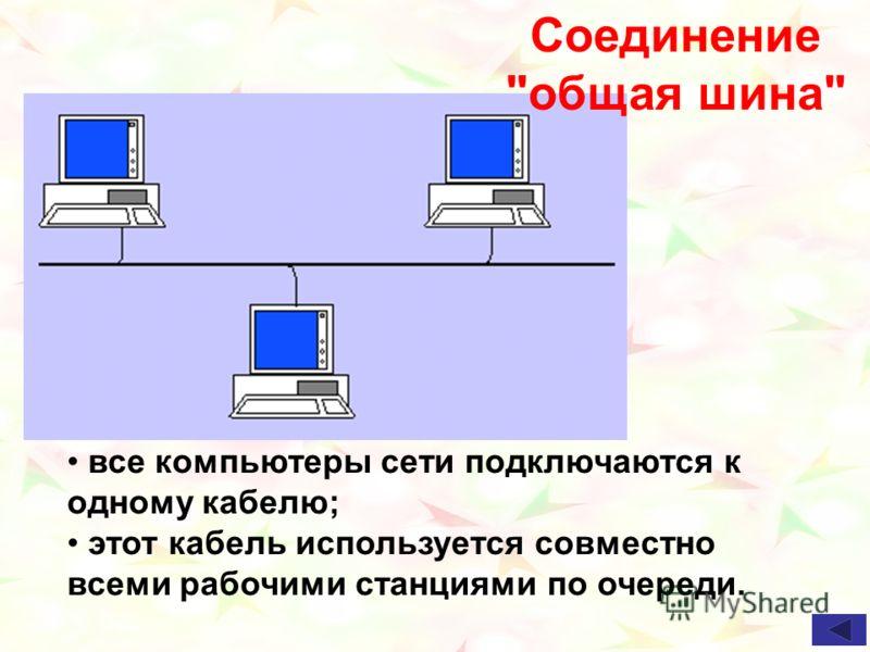 все компьютеры сети подключаются к одному кабелю; этот кабель используется совместно всеми рабочими станциями по очереди. Соединение общая шина