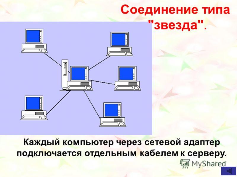 Каждый компьютер через сетевой адаптер подключается отдельным кабелем к серверу. Соединение типа звезда.