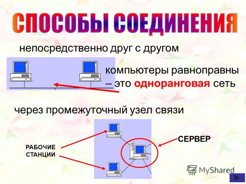 непосредственно друг с другом компьютеры равноправны – это одноранговая сеть через промежуточный узел связи СЕРВЕР РАБОЧИЕ СТАНЦИИ