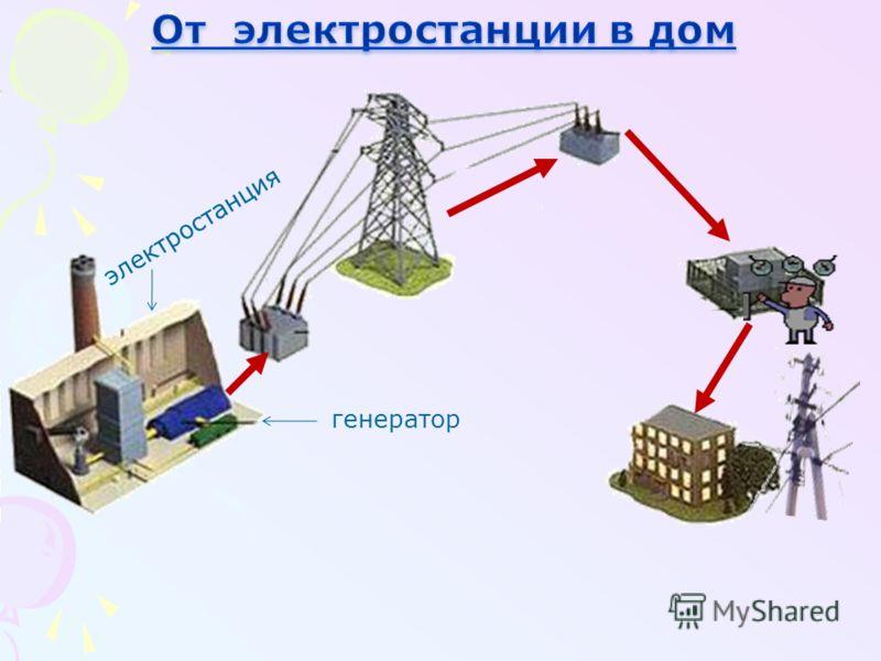 Электричество Вырабатывается на электростанциях и приходит в наш дом по проводам.