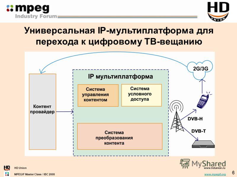 HD Unionwww.hdunion.ru MPEGIF Master Class / IBC 2008 www.mpegif.orgwww.mpegif.org 6 Универсальная IP-мультиплатформа для перехода к цифровому ТВ-вещанию