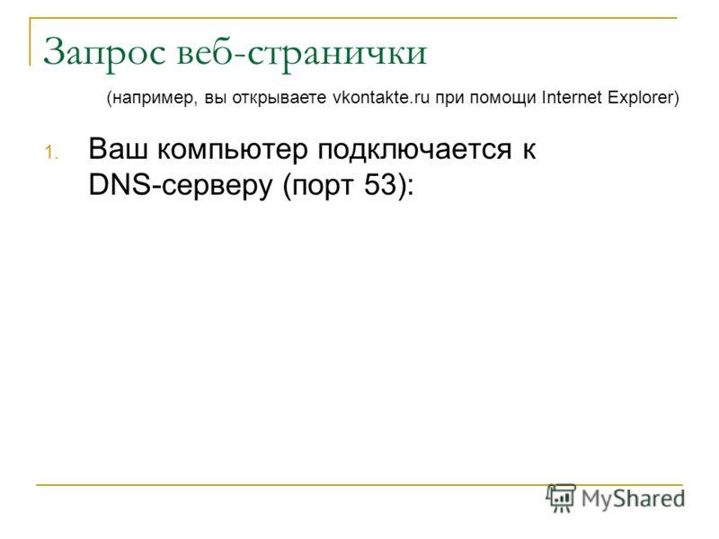 Запрос веб-странички 1. Ваш компьютер подключается к DNS-серверу (порт 53): (например, вы открываете vkontakte.ru при помощи Internet Explorer)