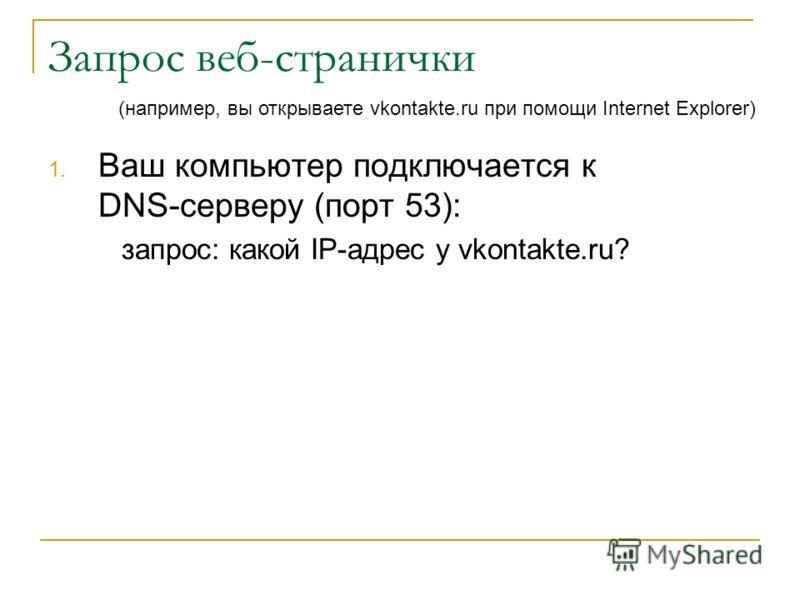 Запрос веб-странички 1. Ваш компьютер подключается к DNS-серверу (порт 53): запрос: какой IP-адрес у vkontakte.ru? (например, вы открываете vkontakte.ru при помощи Internet Explorer)