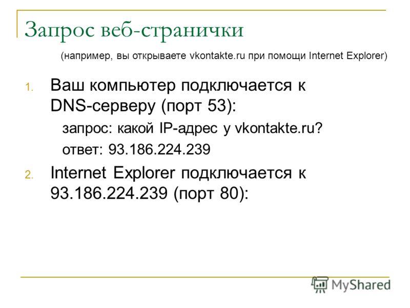 Запрос веб-странички 1. Ваш компьютер подключается к DNS-серверу (порт 53): запрос: какой IP-адрес у vkontakte.ru? ответ: 93.186.224.239 2. Internet Explorer подключается к 93.186.224.239 (порт 80): (например, вы открываете vkontakte.ru при помощи In
