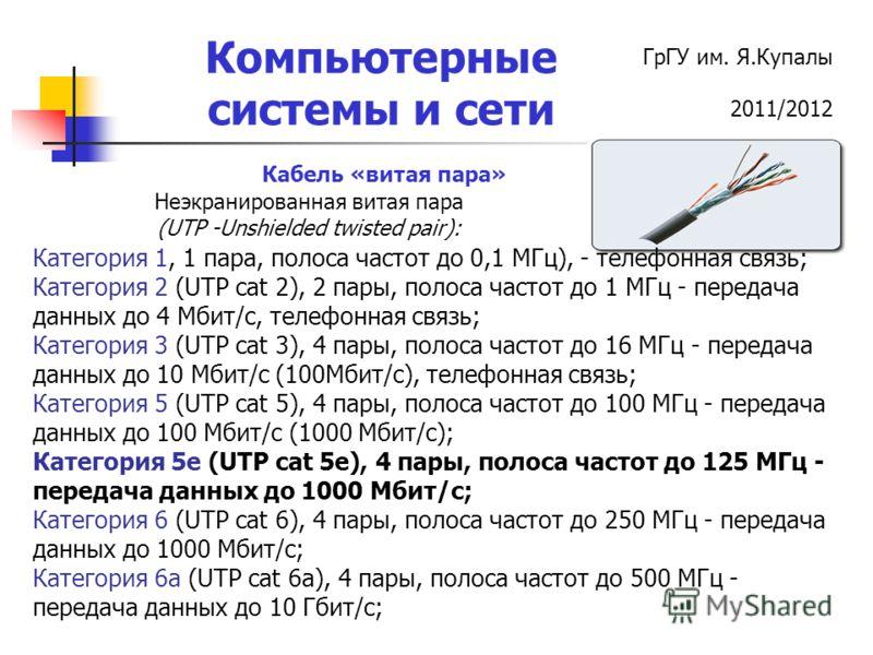 ГрГУ им. Я.Купалы 2011/2012 Компьютерные системы и сети Кабель «витая пара» Неэкранированная витая пара (UTP -Unshielded twisted pair): Категория 1, 1 пара, полоса частот до 0,1 МГц), - телефонная связь; Категория 2 (UTP cat 2), 2 пары, полоса частот