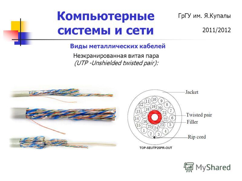 ГрГУ им. Я.Купалы 2011/2012 Компьютерные системы и сети Виды металлических кабелей Неэкранированная витая пара (UTP -Unshielded twisted pair):