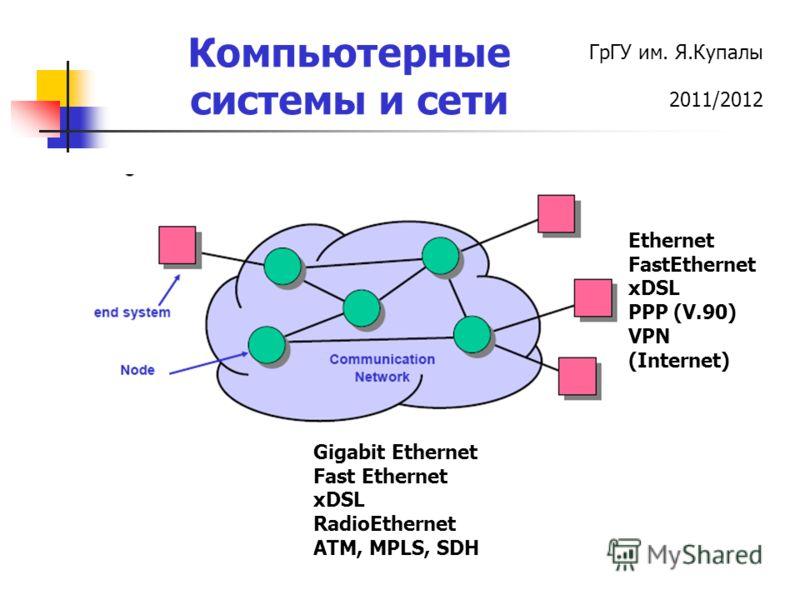 ГрГУ им. Я.Купалы 2011/2012 Компьютерные системы и сети Gigabit Ethernet Fast Ethernet xDSL RadioEthernet ATM, MPLS, SDH Ethernet FastEthernet xDSL PPP (V.90) VPN (Internet)