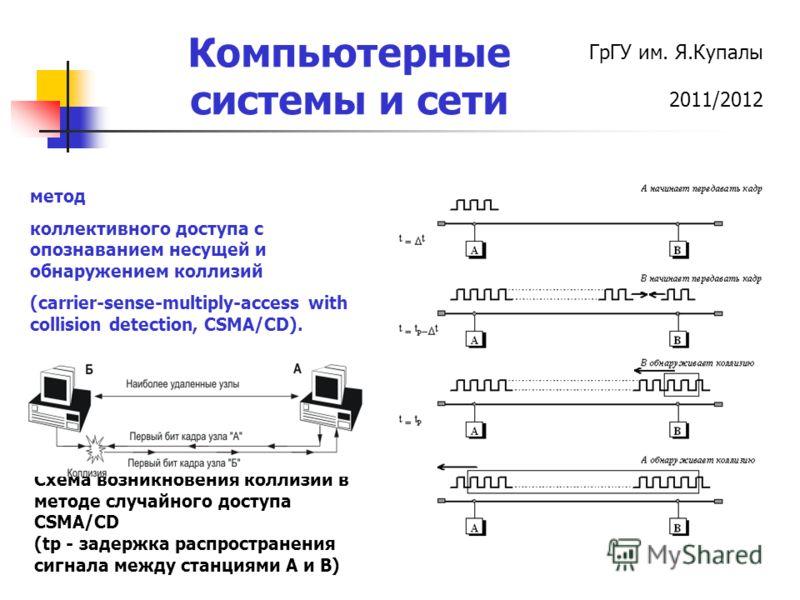ГрГУ им. Я.Купалы 2011/2012 Компьютерные системы и сети Схема возникновения коллизии в методе случайного доступа CSMA/CD (tp - задержка распространения сигнала между станциями A и B) метод коллективного доступа с опознаванием несущей и обнаружением к