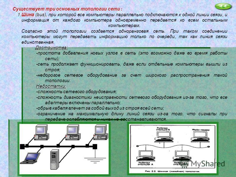 Существует три основных топологии сети : 1.Шина (bus), 1.Шина (bus), при которой все компьютеры параллельно подключаются к одной линии связи, и информация от каждого компьютера одновременно передается ко всем остальным компьютерам. Согласно этой топо