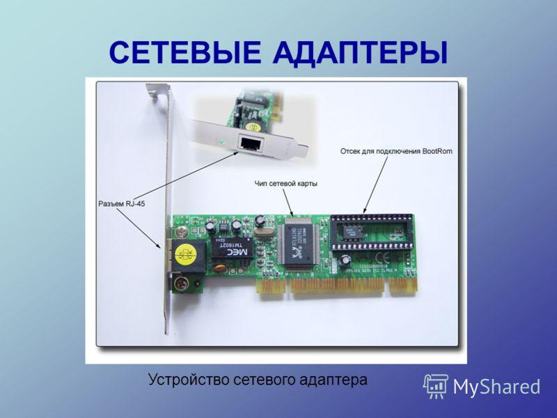 СЕТЕВЫЕ АДАПТЕРЫ Устройство сетевого адаптера
