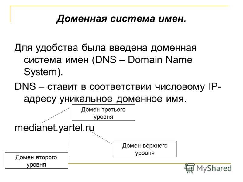 Доменная система имен. Для удобства была введена доменная система имен (DNS – Domain Name System). DNS – ставит в соответствии числовому IP- адресу уникальное доменное имя. medianet.yartel.ru Домен верхнего уровня Домен второго уровня Домен третьего