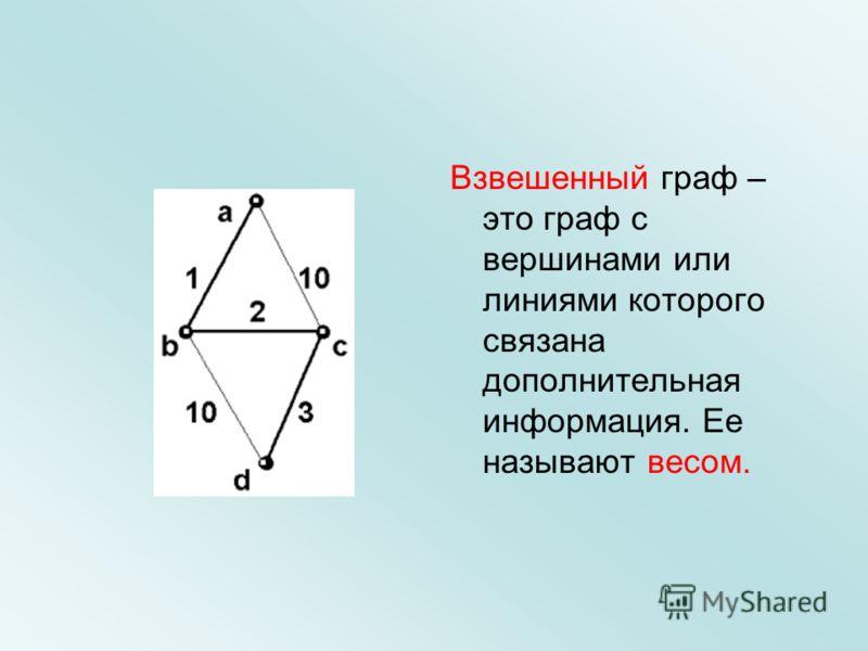 Взвешенный граф – это граф с вершинами или линиями которого связана дополнительная информация. Ее называют весом.