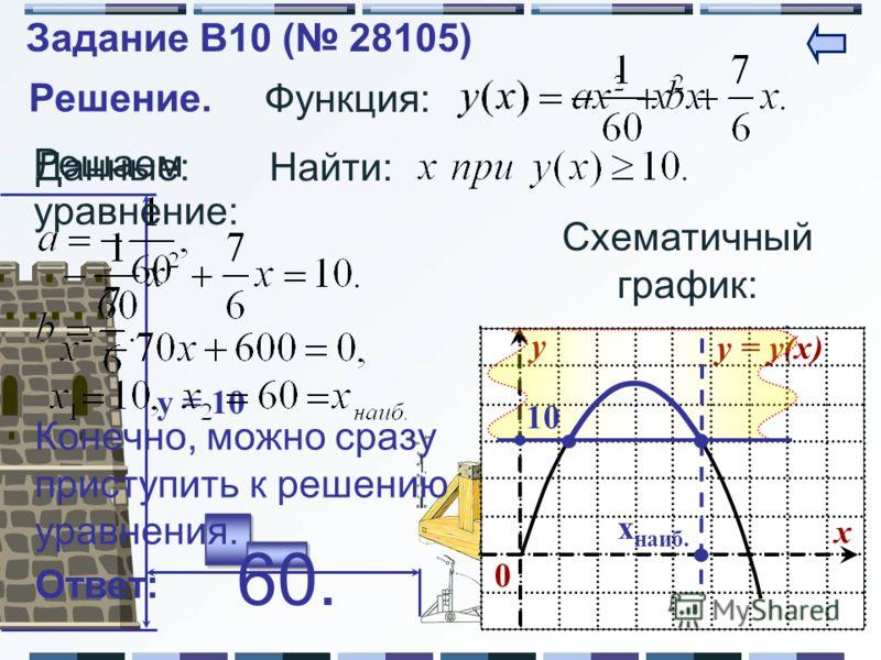 y = 10 y = y(x) y x 0 Решение. Функция: Данные: Найти: Схематичный график: 10 x наиб. Конечно, можно сразу приступить к решению уравнения. Ответ: 60. Решаем уравнение: Задание B10 ( 28105)